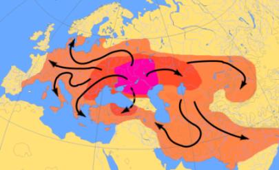 Expansión de pueblos indoeuropeos, entre el 4000 aC y el 1000 aC - Hipótesis kurgánica
