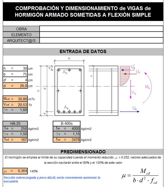 Cálculo de estructuras: Vigas de Hormigón armado (5/6)